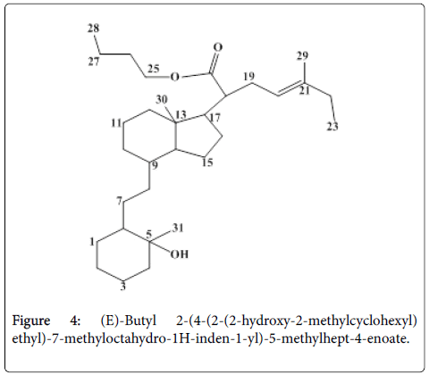 natural-products-chemistry-Butyl