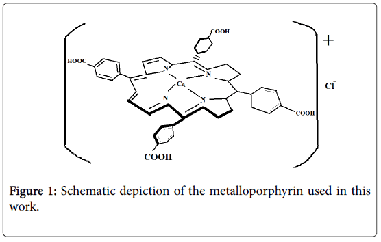 natural-products-chemistry-Schematic-depiction