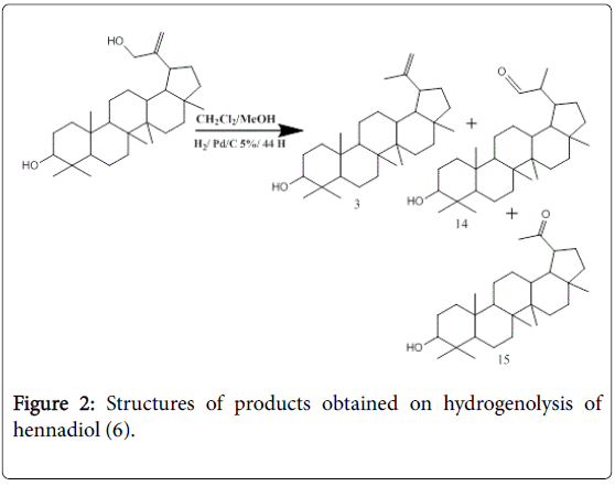 natural-products-chemistry-Structures