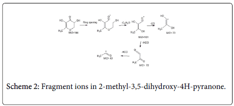 natural-products-chemistry-dihydroxy