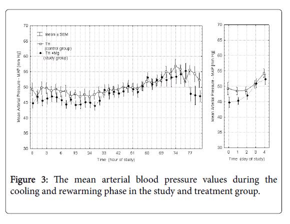 neonatal-and-pediatric-medicine-blood-pressure