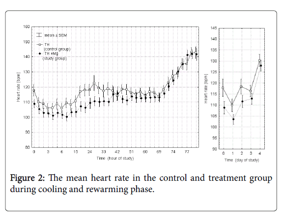 neonatal-and-pediatric-medicine-during-cooling