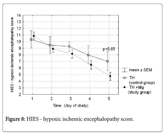 neonatal-and-pediatric-medicine-encephalopathy-scoret
