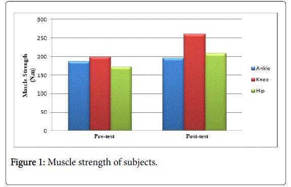 neonatal-and-pediatric-medicine-strength-subjects