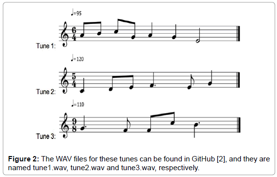 Encoding and Assessing Sung Melodies in Stroke Patients with Aphasia