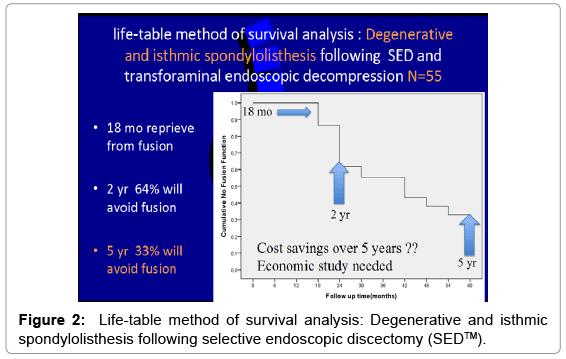 neurological-disorders-survival-analysis