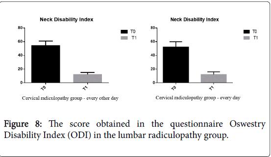 novel-physiotherapies-lumbar-radiculopathy