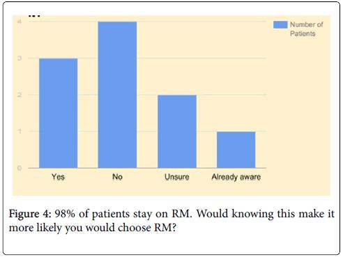 nursing-care-patients-stay