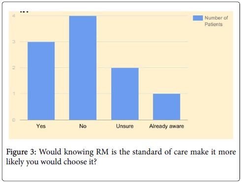 nursing-care-standard