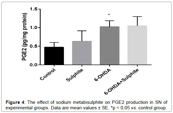 nutrition-food-sciences-effect-sodium