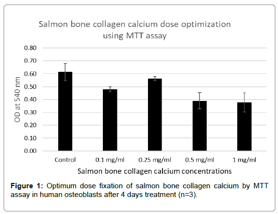 nutrition-food-sciences-salmon-bone