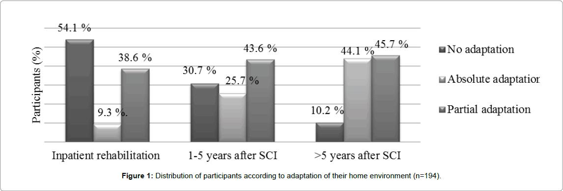 occupational-medicine-health-affairs-home-environment