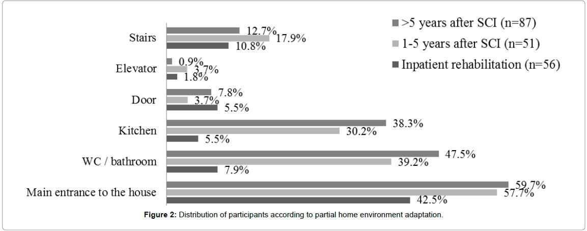 occupational-medicine-health-affairs-partial-home