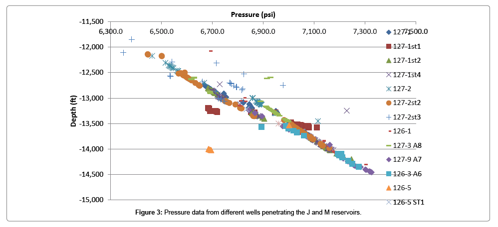 oil-gas-research-penetrating