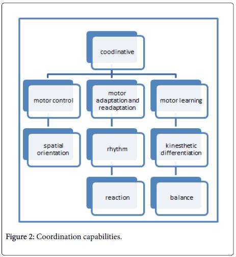 optometry-capabilities