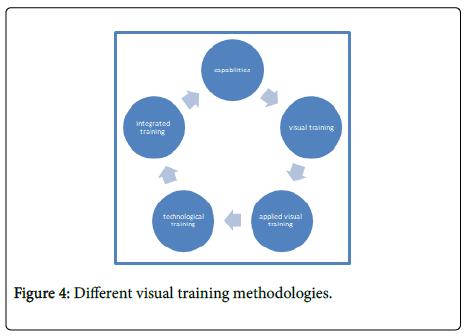 optometry-training