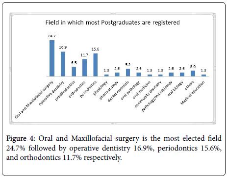 oral-hygiene-health-Maxillofacial