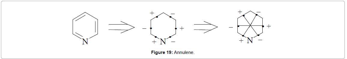 organic-chemistry-Annulene
