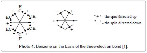 organic-chemistry-Benzene