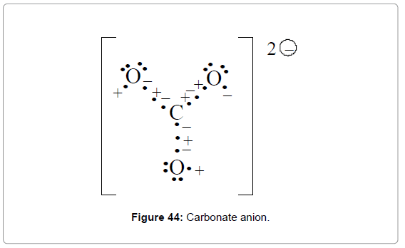 organic-chemistry-Carbonate-anion-anion