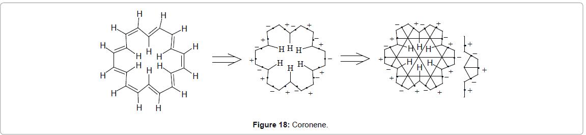 organic-chemistry-Coronene