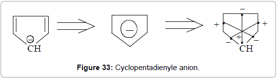 organic-chemistry-Cyclopentadienyle