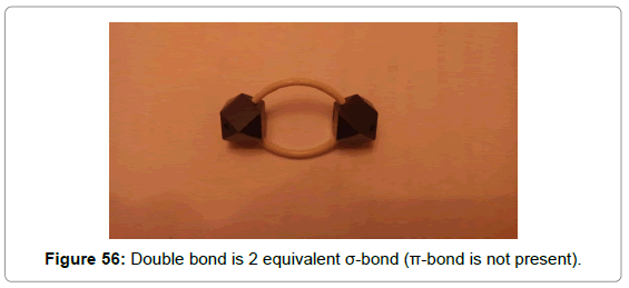 organic-chemistry-Double-bond