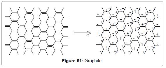 organic-chemistry-Graphite