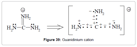 organic-chemistry-Guanidinium
