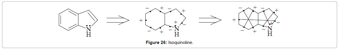organic-chemistry-Isoquinoline