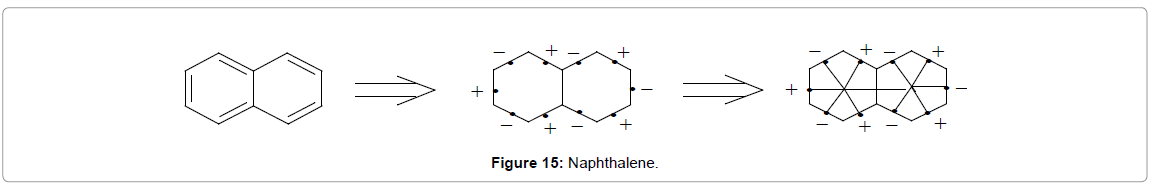 organic-chemistry-Naphthalene