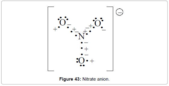 organic-chemistry-Nitrate-anion