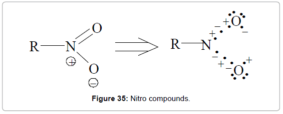 organic-chemistry-Nitro-compounds