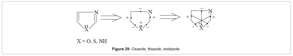 organic-chemistry-Oxazole