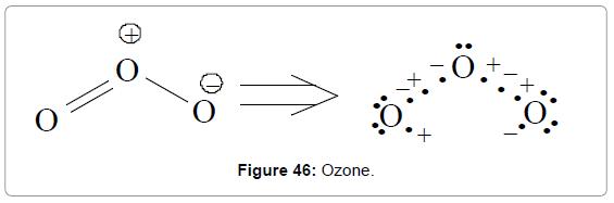 organic-chemistry-Ozone-anion