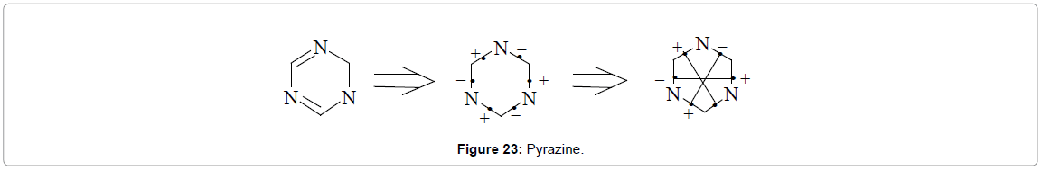 organic-chemistry-Pyrazine