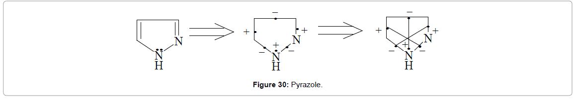 organic-chemistry-Pyrazole