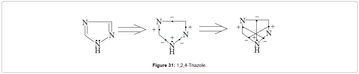 organic-chemistry-Pyrazole-Triazole