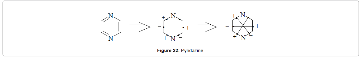 organic-chemistry-Pyridazine