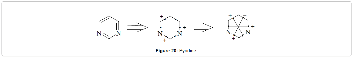 organic-chemistry-Pyridine