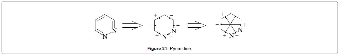 organic-chemistry-Pyrimidine