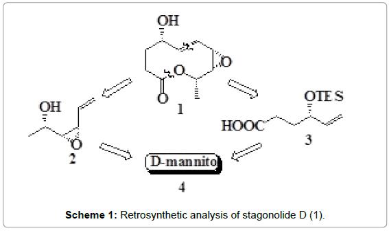 organic-chemistry-Retrosynthetic-analysis
