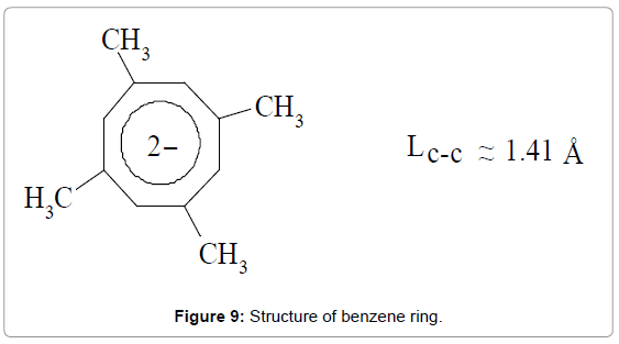 organic-chemistry-Structure