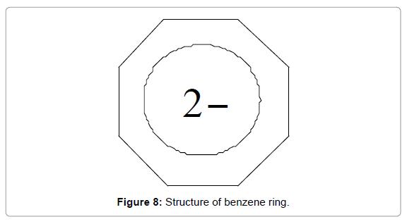 organic-chemistry-Structure-benzene