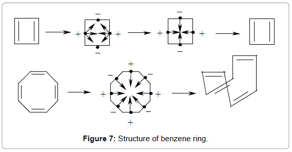 organic-chemistry-Structure-ring