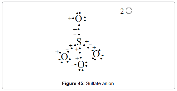 organic-chemistry-Sulfate-anion