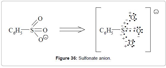 organic-chemistry-Sulfonate-anion