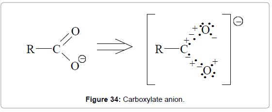 organic-chemistry-anion
