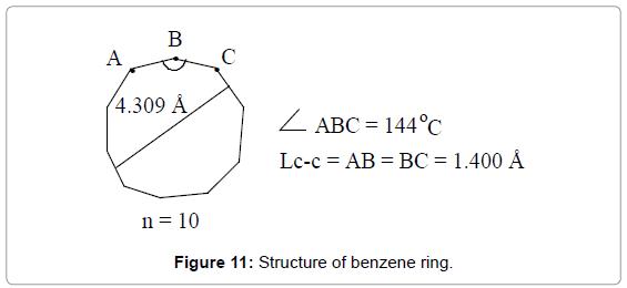organic-chemistry-benzene-Structure