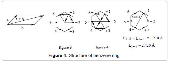 organic-chemistry-benzene-ring